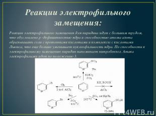 Реакции электрофильного замещения: Реакции электрофильного замещения для пиридин