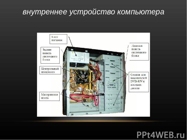 внутреннее устройство компьютера