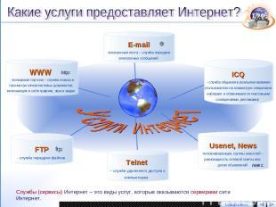 ICQ - служба общения в реальном времени (пользователи на клавиатуре оперативно н