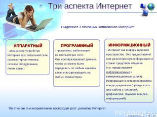 Выделяют 3 основных компонента Интернет: Содержание По этим же 3-м направлениям