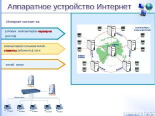 Интернет состоит из: компьютеров пользователей - клиенты (абоненты) сети узловых