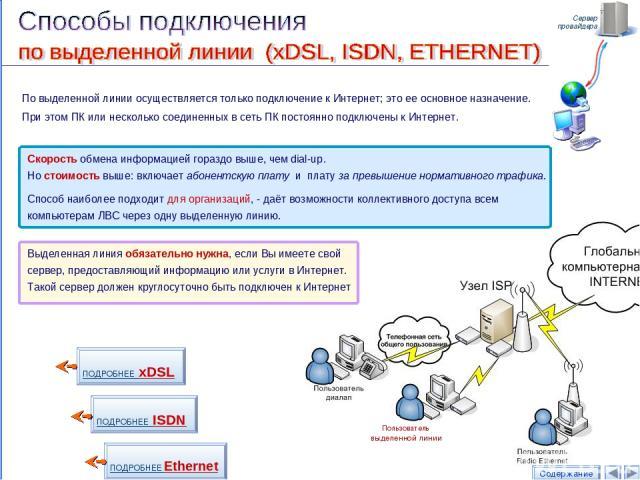 Сервер провайдера Содержание По выделенной линии осуществляется только подключение к Интернет; это ее основное назначение. При этом ПК или несколько соединенных в сеть ПК постоянно подключены к Интернет. Скорость обмена информацией гораздо выше, чем…