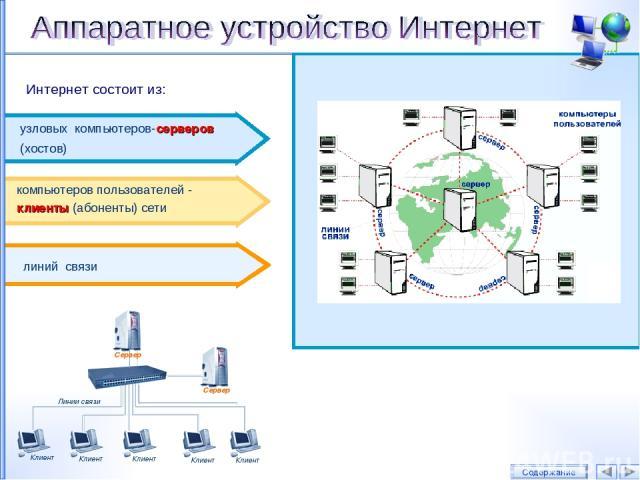 Интернет состоит из: компьютеров пользователей - клиенты (абоненты) сети узловых компьютеров-серверов (хостов) линий связи Содержание
