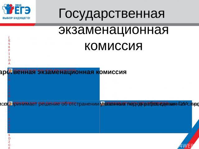 Государственная экзаменационная комиссия