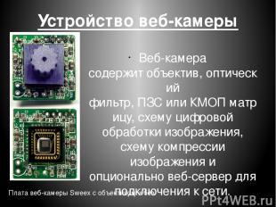 Устройство веб-камеры Веб-камера содержитобъектив,оптический фильтр,ПЗСилиК