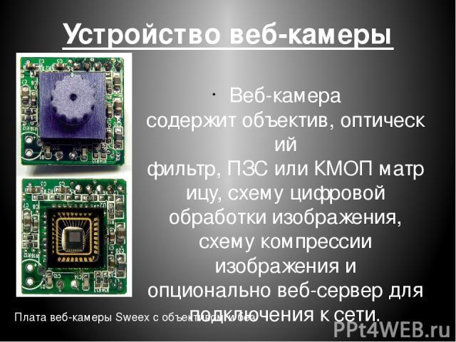 Устройство веб-камеры Веб-камера содержитобъектив,оптический фильтр,ПЗСилиКМОПматрицу, схему цифровой обработки изображения, схему компрессии изображения и опциональновеб-сервердля подключения к сети. Плата веб-камерыSweexс объективоми без