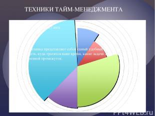 ТЕХНИКИ ТАЙМ-МЕНЕДЖМЕНТА Диаграмма Ганта Эта техника представляет собой самый уд