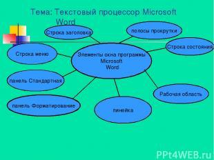 Тема: Текстовый процессор Microsoft Word Элементы окна программы Microsoft Word