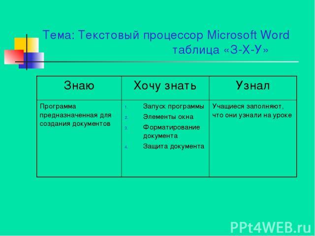 Тема: Текстовый процессор Microsoft Word таблица «З-Х-У»