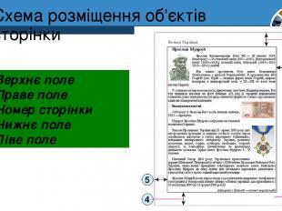 Схема розміщення об'єктів сторінки 1. Верхнє поле 2. Праве поле 3. Номер сторінк