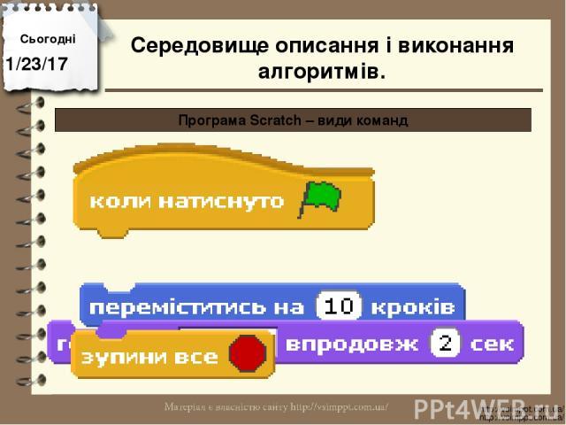 Сьогодні http://vsimppt.com.ua/ http://vsimppt.com.ua/ Програма Scratch – види команд Середовище описання і виконання алгоритмів.
