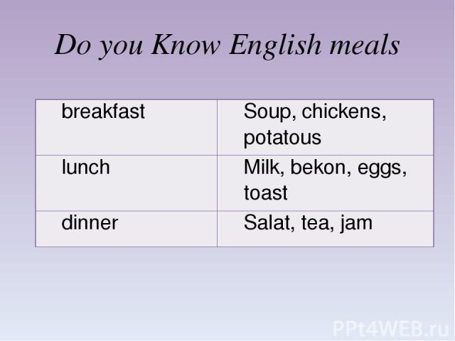 Do you Know English meals breakfast Soup, chickens, potatous lunch Milk, bekon, eggs, toast dinner Salat, tea, jam