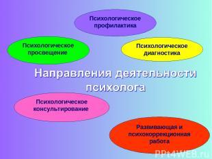Психологическое просвещение Психологическое профилактика Психологическое диагнос