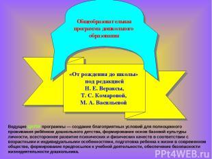 «От рождения до школы» под редакцией Н. Е. Вераксы, Т. С. Комаровой, М. А. Васил