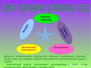 Добиться положительных результатов, реализуя инклюзивную практику, можно лишь пр