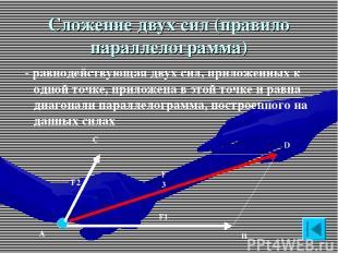 Сложение двух сил (правило параллелограмма) - равнодействующая двух сил, приложе