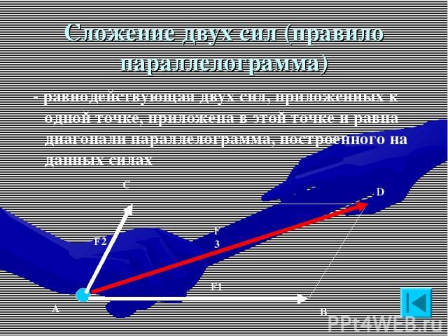 Сложение двух сил (правило параллелограмма) - равнодействующая двух сил, приложенных к одной точке, приложена в этой точке и равна диагонали параллелограмма, построенного на данных силах F3 D B C А F2 F1