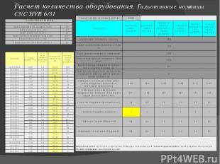 Расчет количества оборудования. Гильотинные ножницы CNC HVR 6/31