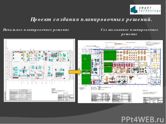 Начальное планировочное решение Согласованное планировочное решение Проект создания планировочных решений.