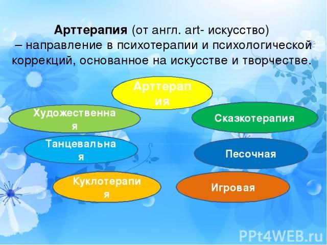 Арттерапия (от англ. аrt- искусство) – направление в психотерапии и психологической коррекций, основанное на искусстве и творчестве. Арттерапия Художественная Танцевальная Сказкотерапия Песочная Игровая Куклотерапия