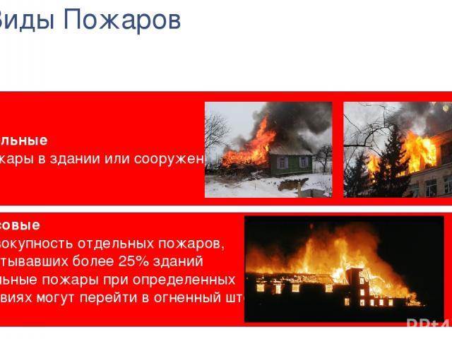 Виды Пожаров Отдельные Пожары в здании или сооружении Массовые Совокупность отдельных пожаров, охватывавших более 25% зданий Сильные пожары при определенных условиях могут перейти в огненный шторм