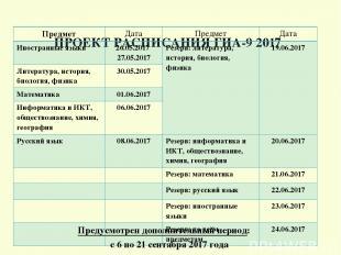 ПРОЕКТ РАСПИСАНИЯ ГИА-9 2017 с 6 по 21 сентября 2017 года Предусмотрен дополните