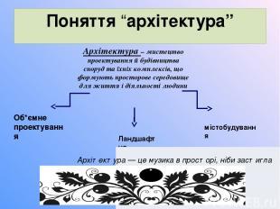 """Поняття """"архітектура"""" Архітектура – мистецтво проектування й будівництва споруд"""