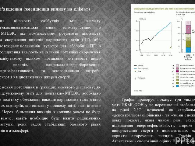 8.1 Пом'якшення (зменшення впливу на клімат) Зменшення кількості майбутніх змін клімату називаютьпом'якшеннямнаслідків зміни клімату.Згідно з визначенням МГЕЗК, під пом'якшенням розуміють діяльність направлену на скорочення викидів парникових газ…
