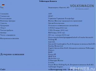 VolkswagenKonzern Тип Акционерное общество,AG Основание 1937 Основатели ADAC Рас