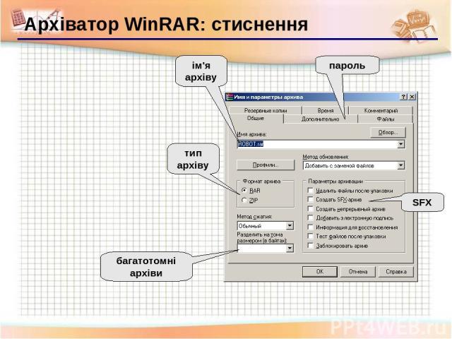 Архіватор WinRAR: стиснення тип архіву SFX багатотомні архіви пароль ім'я архіву