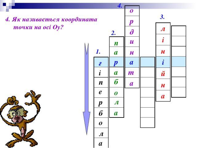 1. 2. 3. 4. а р г і е п а л о б р 4. Як називається координата точки на осі Оу? п а б а л о а р о н и д а т л і н і й н а