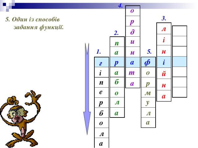 1. 2. 3. 4. 5. ф а р г і е п а л о б р 5. Один із способів задання функції. п а б а л о а р о н и д а т р о а л у м л і н і й н а