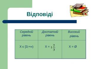 Відповіді Середній рівень Достатній рівень Високий рівень Х є [3;+∞) Х = Х = Ø