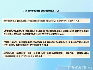 По скорости развития ЧС: Внезапные (взрывы, транспортные аварии, землетрясения и