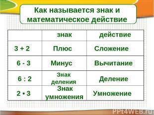 Как называется знак и математическое действие 3 + 2 Плюс Сложение 6 - 3 Минус Вы