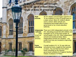 In the UK, children and teenagers up to the age of 16 must either be taught at h