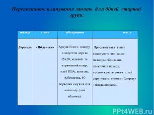 Перспективне планування занять для дітей старшої групи. . місяць тема обладнання