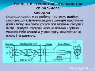 Елементи і геометричні параметри спірального свердла Спіральне свердло має робоч