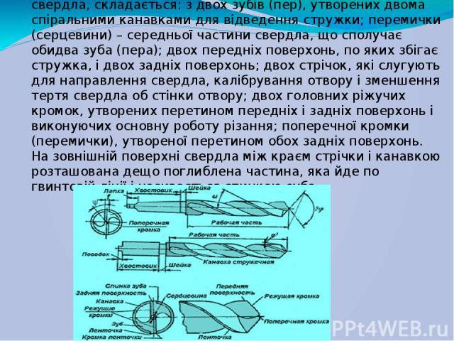 � Ріжуча частина, на якій розташовані всі ріжучі елементи свердла, складається: з двох зубів (пер), утворених двома спіральними канавками для відведення стружки; перемички (серцевини) – середньої частини свердла, що сполучає обидва зуба (пера); двох…