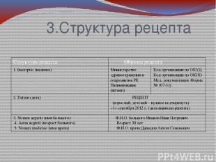 3.Структура рецепта Структура рецепта Образец рецепта 1.Inscriptio(надпись) Мин