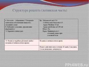 Структура рецепта (латинская часть) 6.Invocatio– (обращение) 7.Designatiomateria