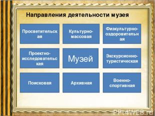 Направления деятельности музея Музей Просветительская Культурно-массовая Физкуль