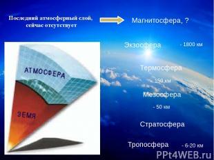Тропосфера Стратосфера Мезосфера Термосфера Экзосфера Последний атмосферный слой