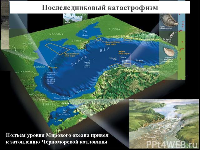 Послеледниковый катастрофизм Подъем уровня Мирового океана привел к затоплению Черноморской котловины
