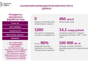 450 млн $ объем инвестиций 100 000 кв. м площадь, которую занимают фармпроизводс