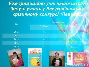 Уже традиційно учні нашої школи беруть участь у Всеукраїнському фізичному конкур
