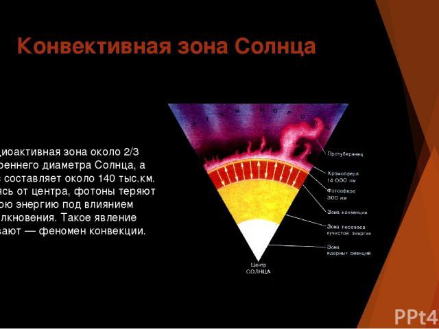 Конвективная зона Солнца Радиоактивная зона около 2/3 внутреннего диаметра Солнца, а радиус составляет около 140 тыс.км. Удаляясь от центра, фотоны теряют свою энергию под влиянием столкновения. Такое явление называют — феномен конвекции.