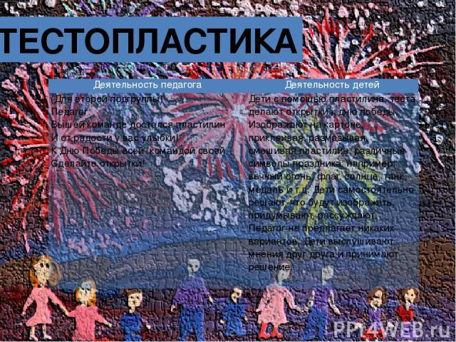 ТЕСТОПЛАСТИКА Деятельностьпедагога Деятельностьдетей (Для второй подгруппы) Педагог: Вышей команде достался пластилин И от радости у вас улыбки! К Дню Победы всей командой своей Сделайте открытки! Дети с помощью пластилина,теста делаютоткрытки к дню…