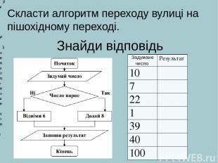 Знайди відповідь Завдання №2 Заповни таблицю виконання алгоритму Скласти алгорит