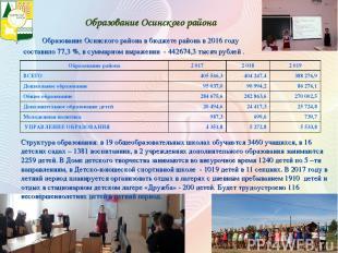 Образование Осинского района Образование Осинского района в бюджете района в 201